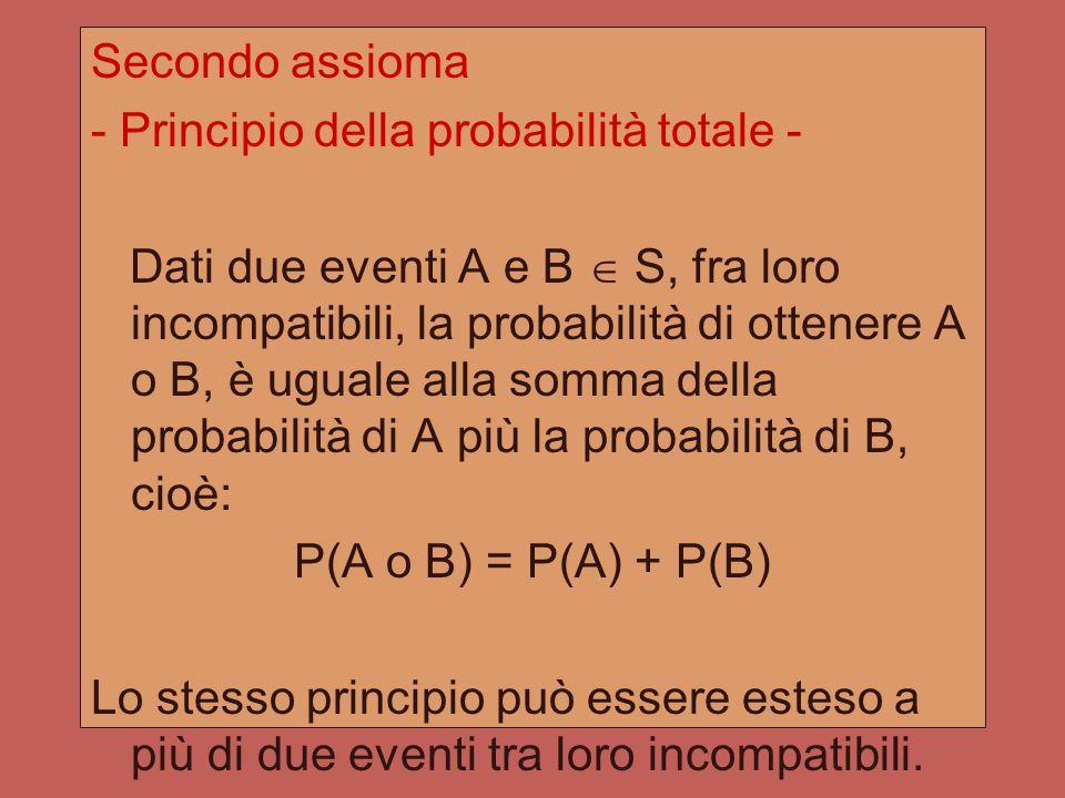 - Principio della probabilità totale -