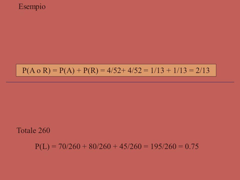 P(A o R) = P(A) + P(R) = 4/52+ 4/52 = 1/13 + 1/13 = 2/13
