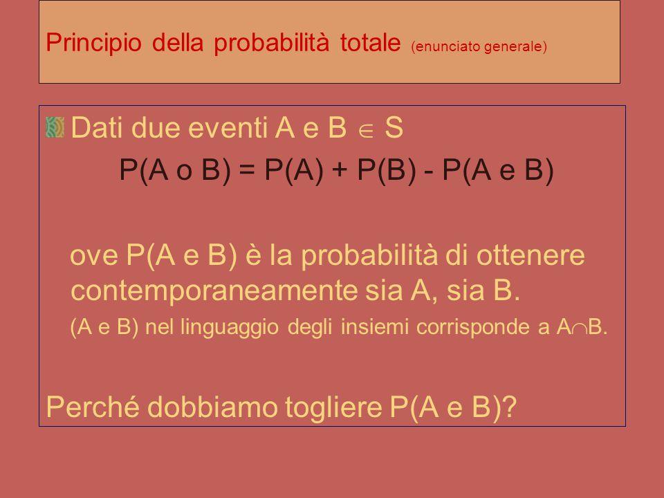 Principio della probabilità totale (enunciato generale)