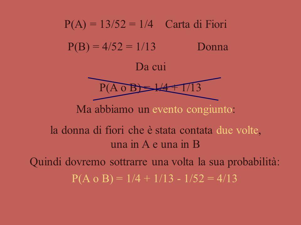 P(A) = 13/52 = 1/4 Carta di Fiori