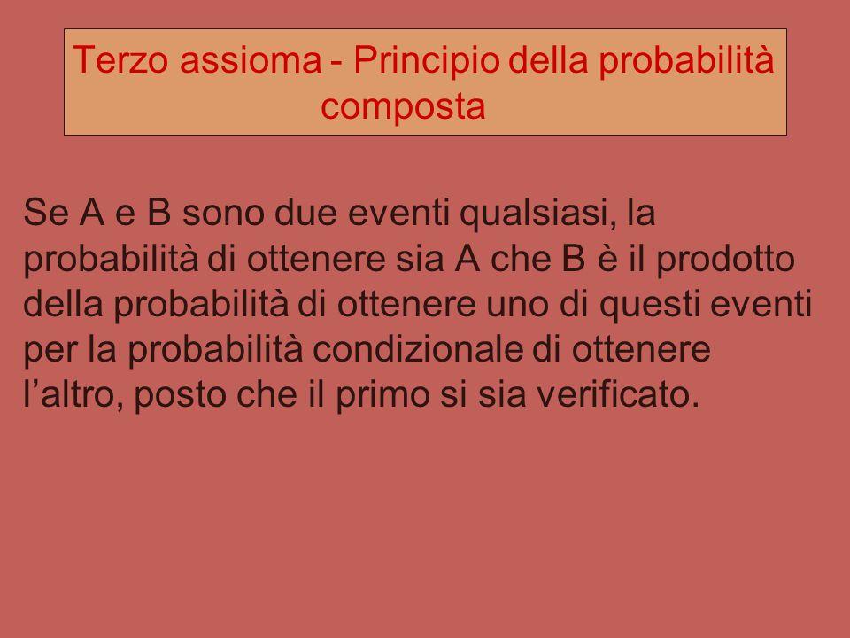 Terzo assioma - Principio della probabilità composta