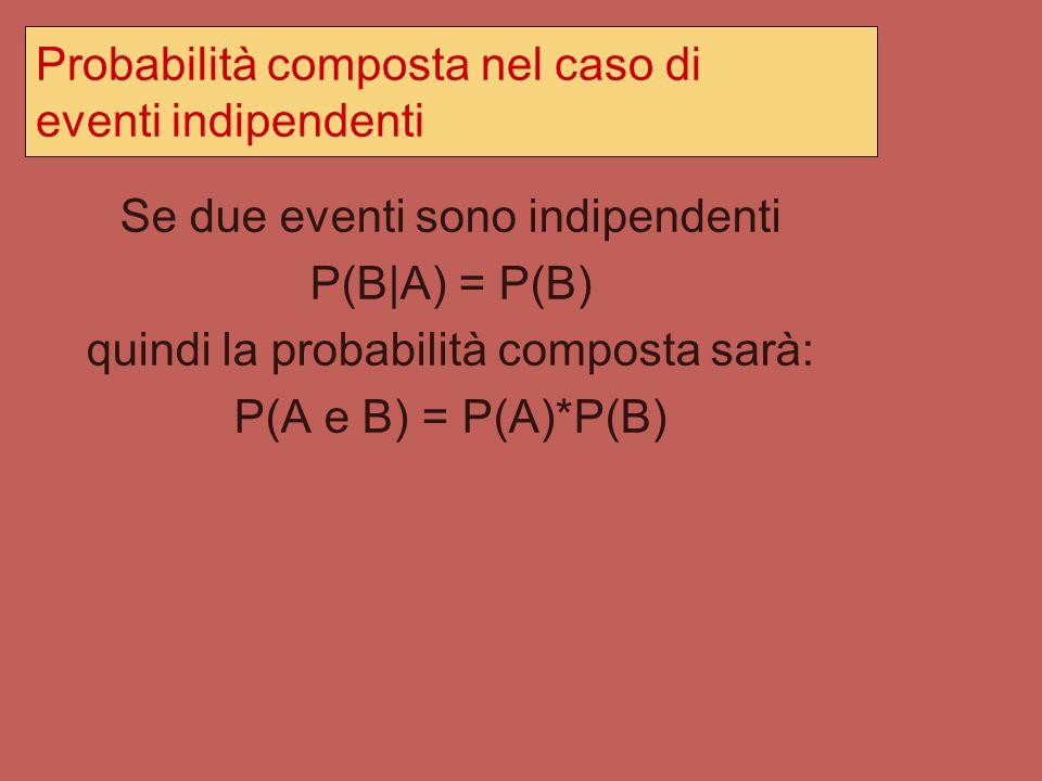 Probabilità composta nel caso di eventi indipendenti