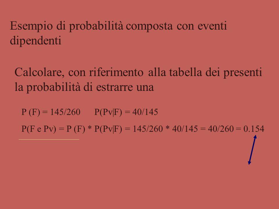 Esempio di probabilità composta con eventi dipendenti