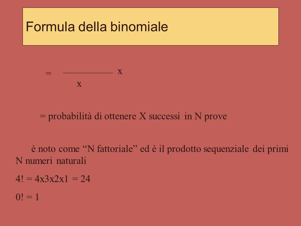 Formula della binomiale