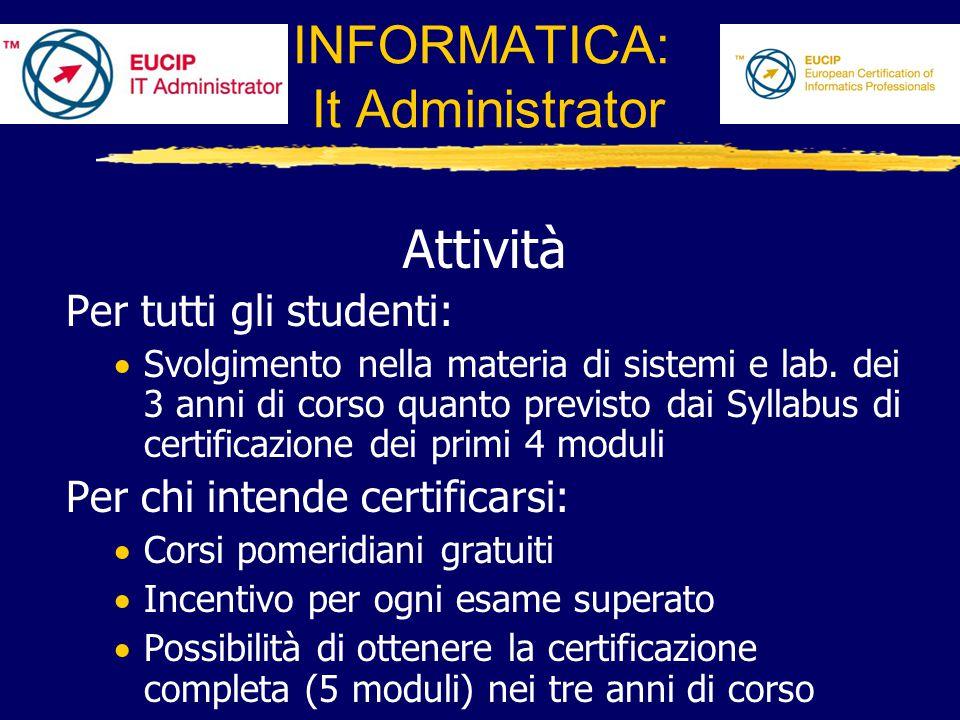 INFORMATICA: It Administrator