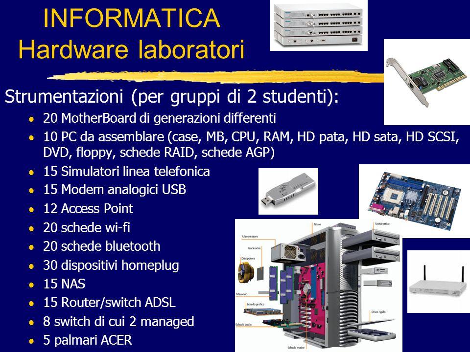 INFORMATICA Hardware laboratori