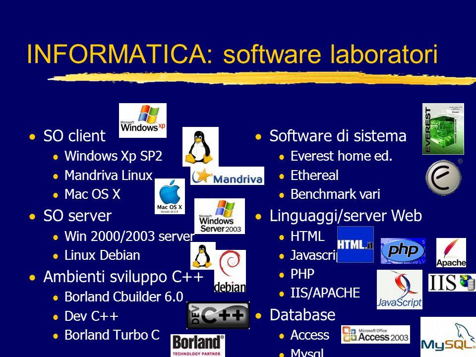 INFORMATICA: software laboratori