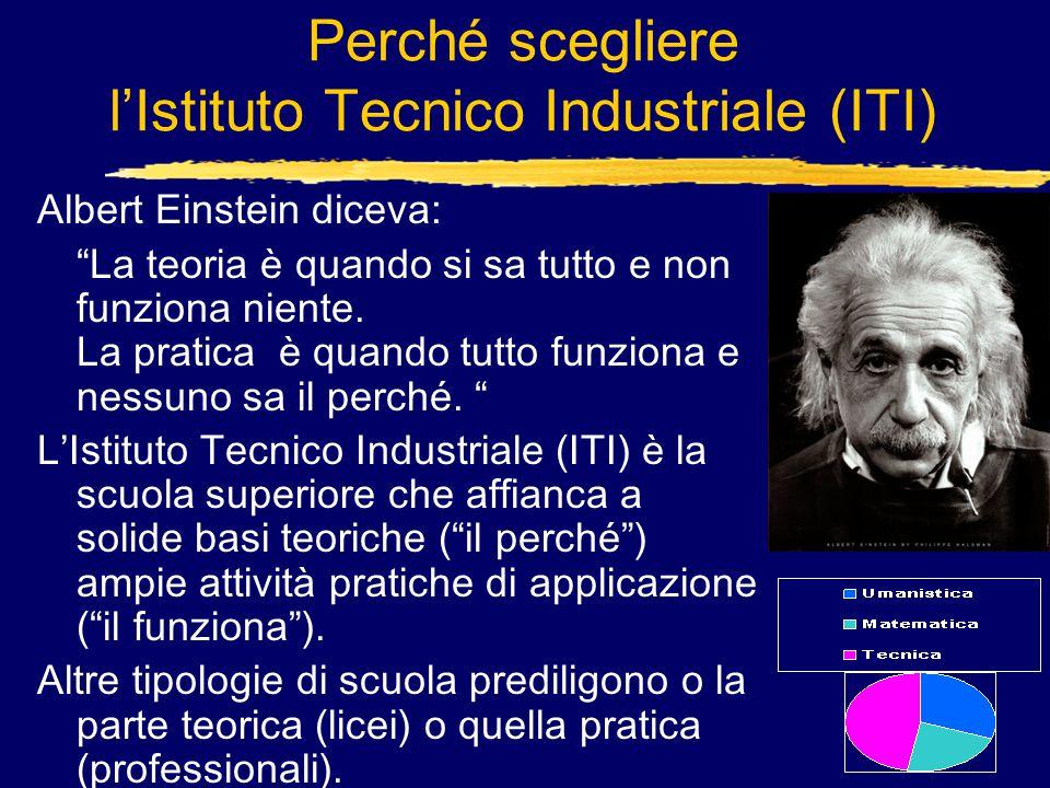 Perché scegliere l'Istituto Tecnico Industriale (ITI)