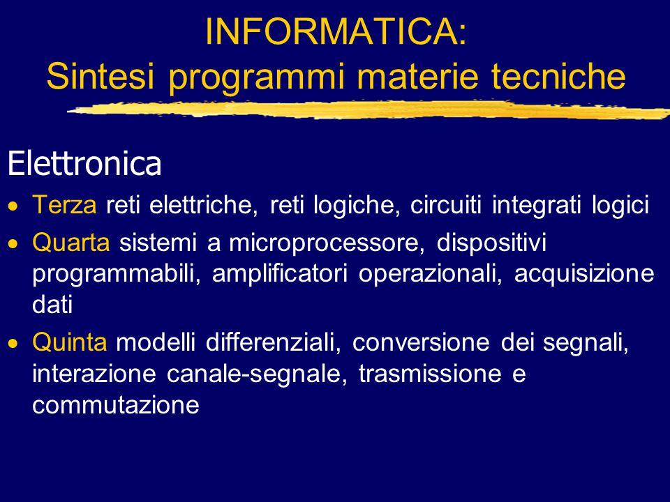 INFORMATICA: Sintesi programmi materie tecniche