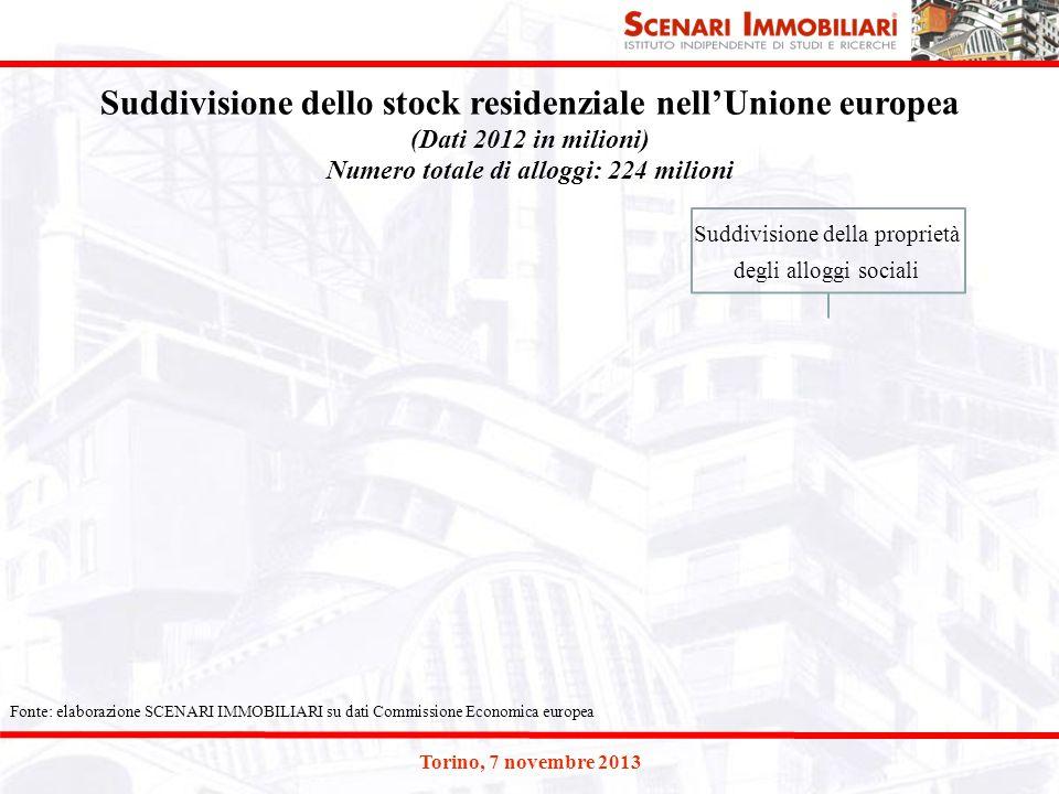 Suddivisione dello stock residenziale nell'Unione europea