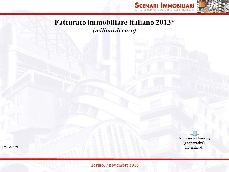 Fatturato immobiliare italiano 2013*
