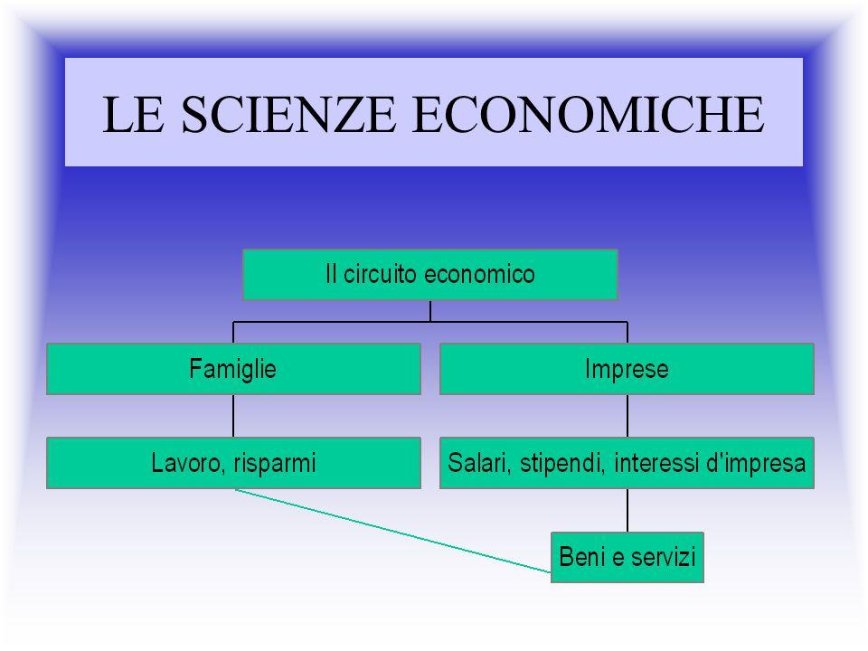 LE SCIENZE ECONOMICHE