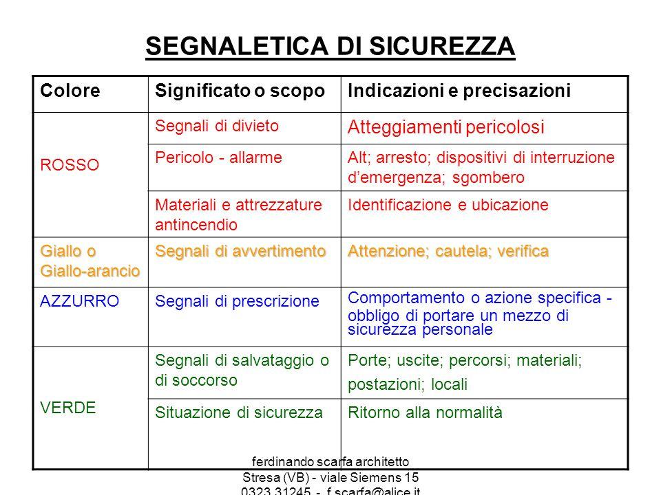 SEGNALETICA DI SICUREZZA