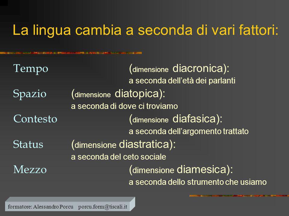 La lingua cambia a seconda di vari fattori: