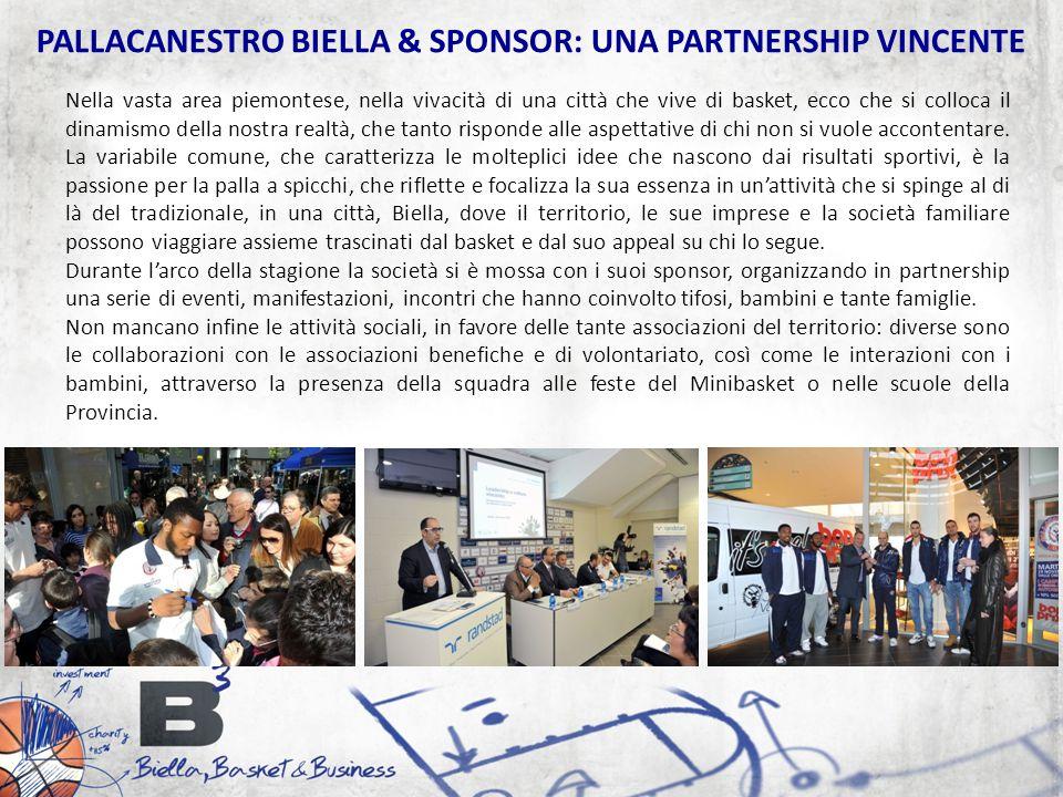 PALLACANESTRO BIELLA & SPONSOR: UNA PARTNERSHIP VINCENTE