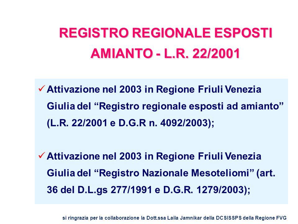 REGISTRO REGIONALE ESPOSTI AMIANTO - L.R. 22/2001