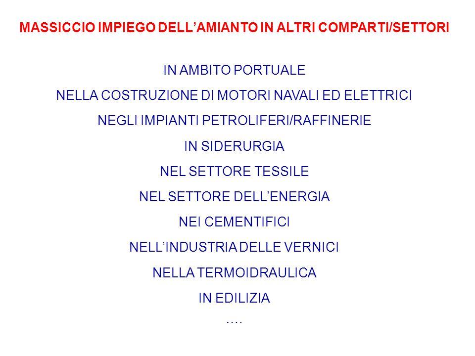 MASSICCIO IMPIEGO DELL'AMIANTO IN ALTRI COMPARTI/SETTORI