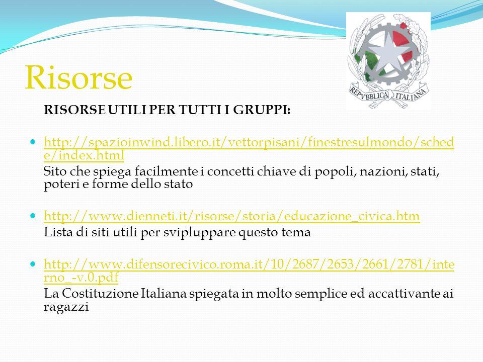 Risorse RISORSE UTILI PER TUTTI I GRUPPI: