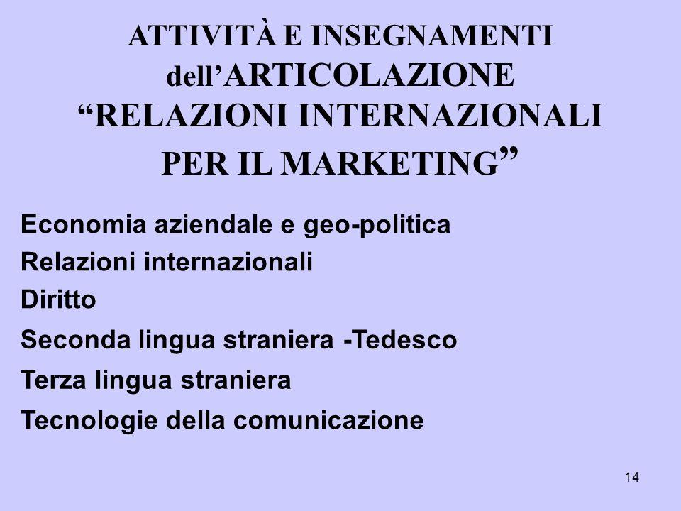 ATTIVITÀ E INSEGNAMENTI dell'ARTICOLAZIONE RELAZIONI INTERNAZIONALI PER IL MARKETING