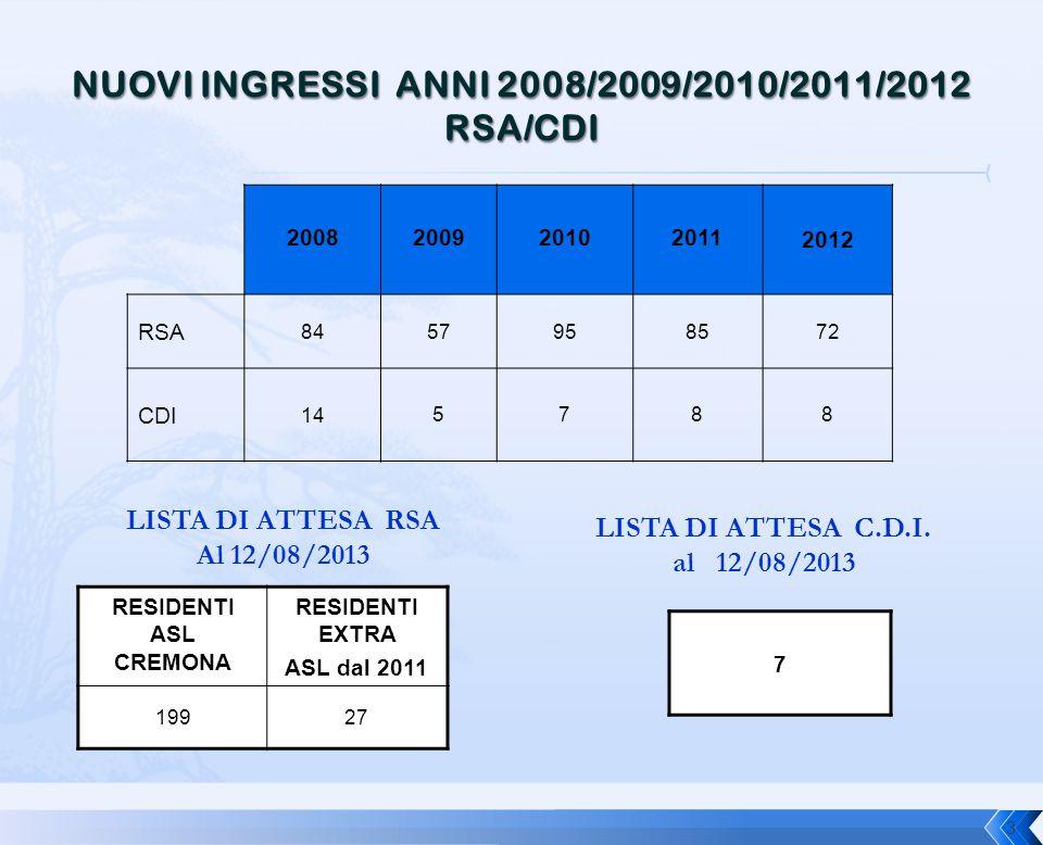 NUOVI INGRESSI ANNI 2008/2009/2010/2011/2012 RSA/CDI