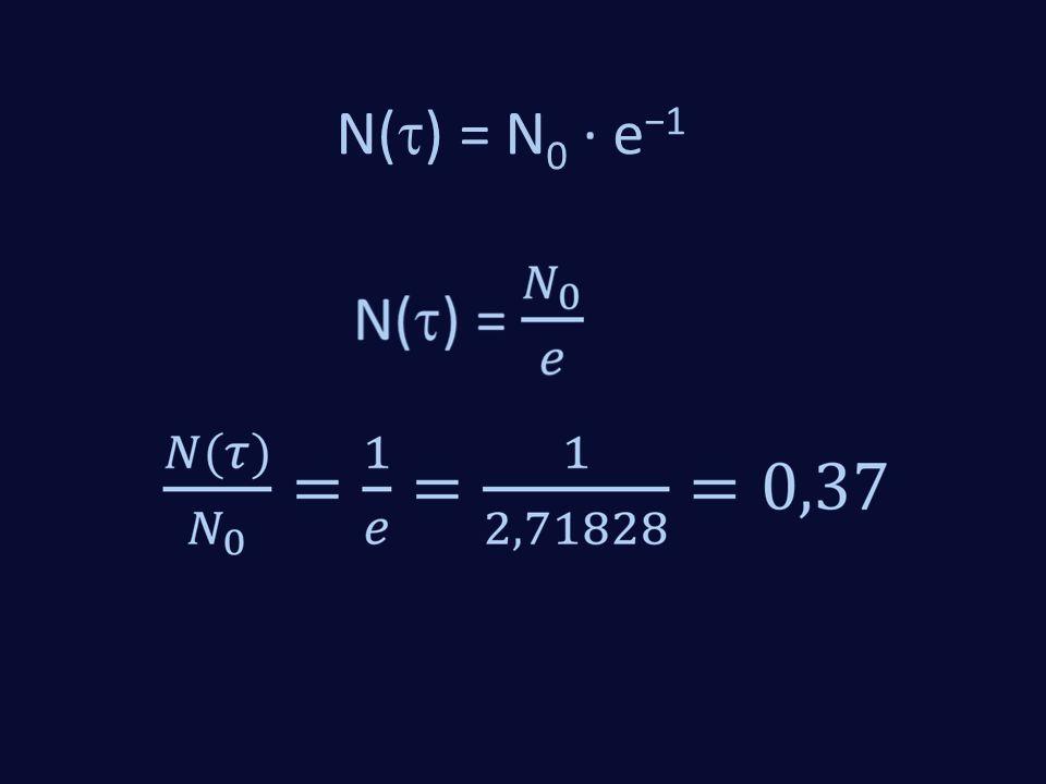 N(t) = N0 · e−1