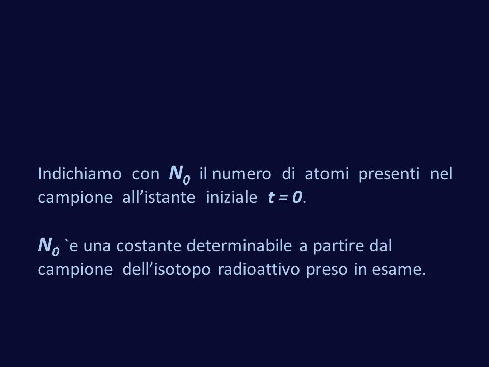 Indichiamo con N0 il numero di atomi presenti nel campione all'istante iniziale t = 0.