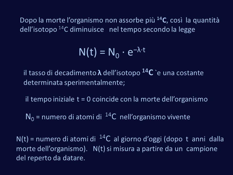N(t) = N0 · e−λ·t N0 = numero di atomi di 14C nell'organismo vivente