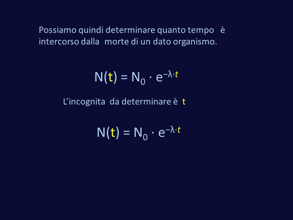 N(t) = N0 · e−λ·t N(t) = N0 · e−λ·t