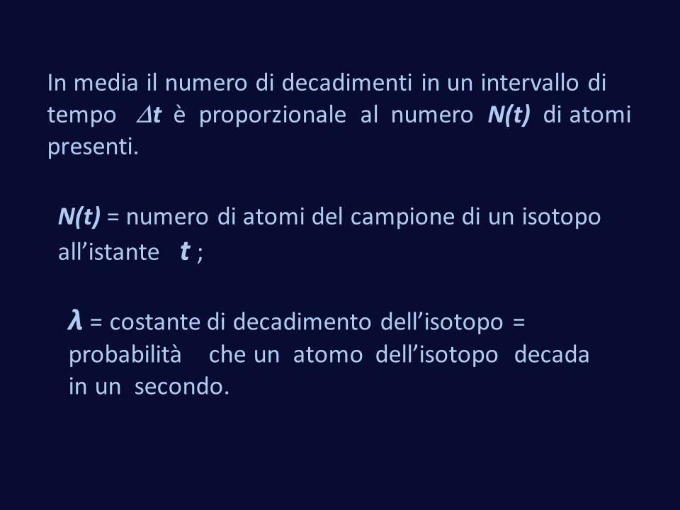 In media il numero di decadimenti in un intervallo di tempo Dt è proporzionale al numero N(t) di atomi presenti.