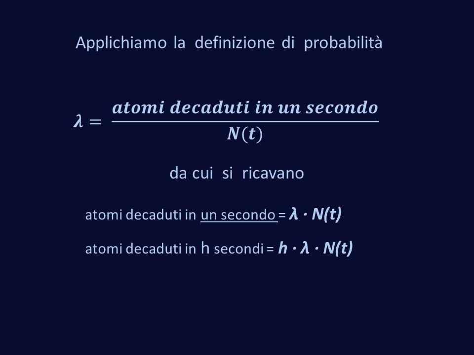 Applichiamo la definizione di probabilità