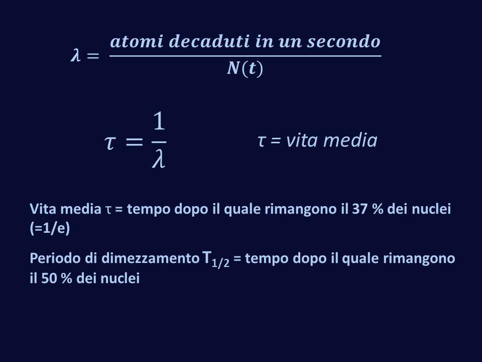 τ = vita media. Vita media τ = tempo dopo il quale rimangono il 37 % dei nuclei (=1/e)