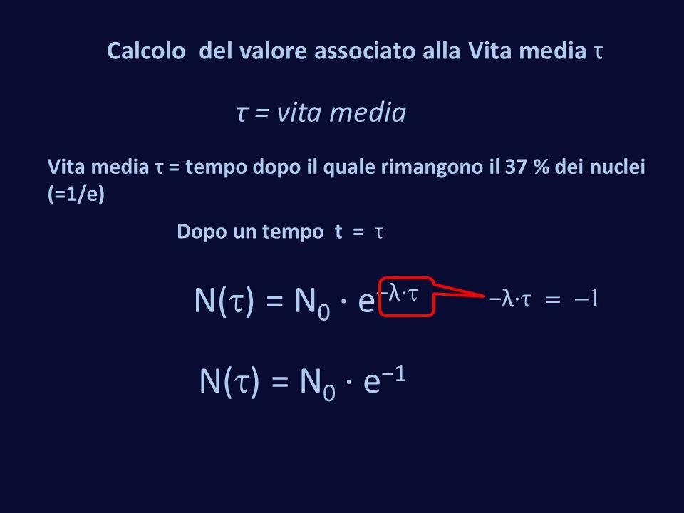 Calcolo del valore associato alla Vita media τ