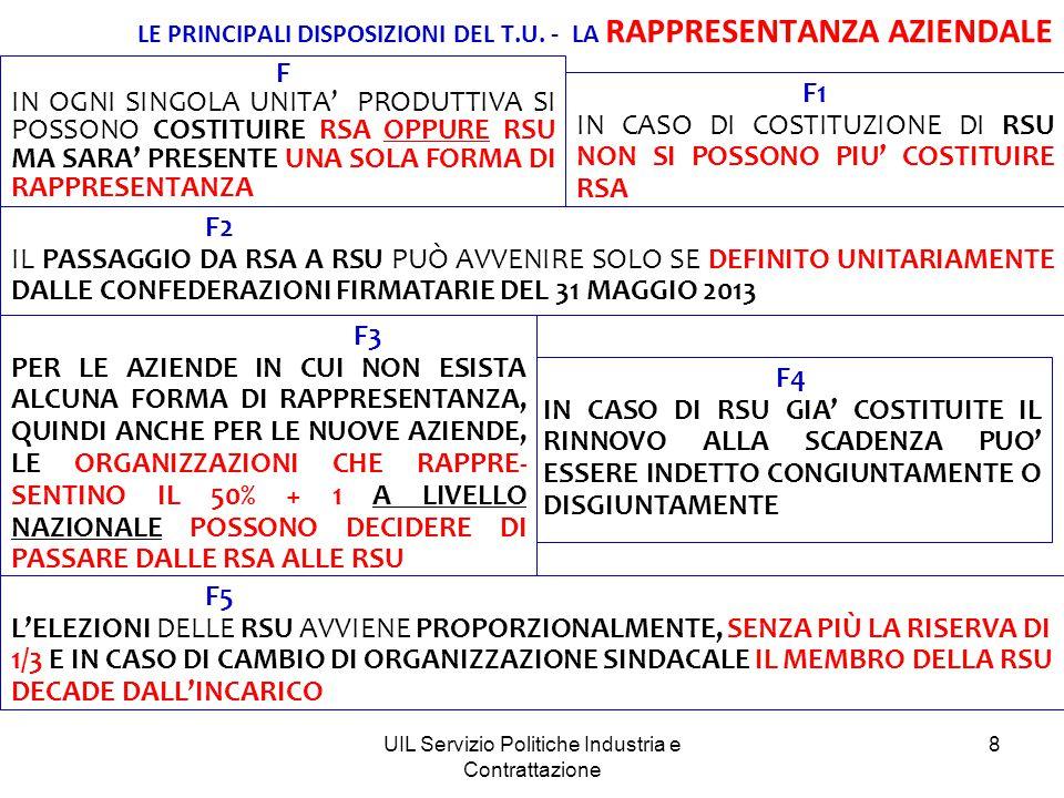 LE PRINCIPALI DISPOSIZIONI DEL T.U. - LA RAPPRESENTANZA AZIENDALE