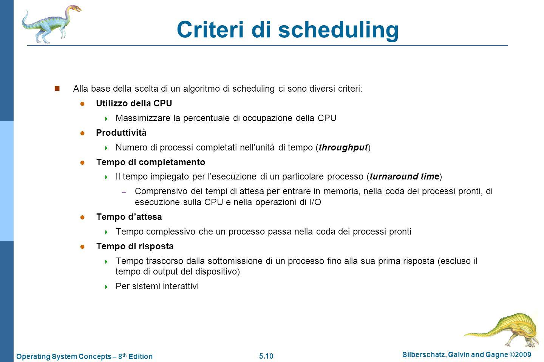 Criteri di scheduling Alla base della scelta di un algoritmo di scheduling ci sono diversi criteri: