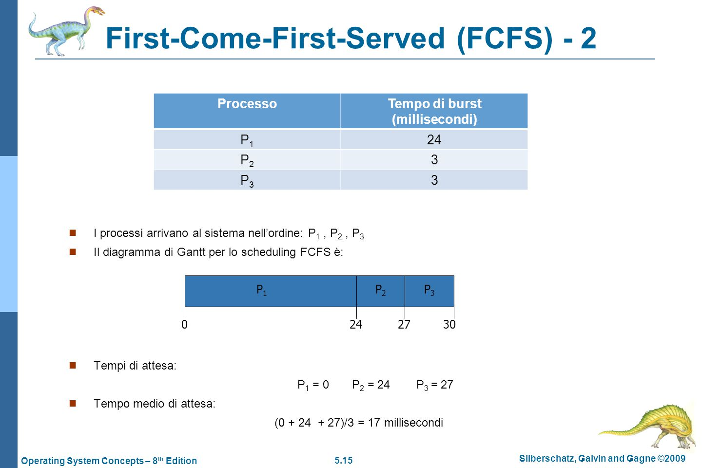 First-Come-First-Served (FCFS) - 2