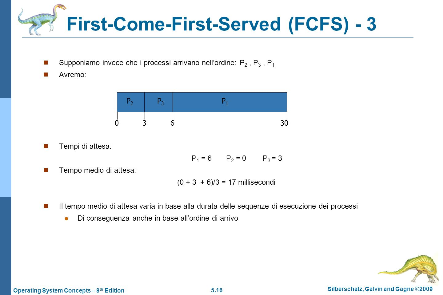 First-Come-First-Served (FCFS) - 3