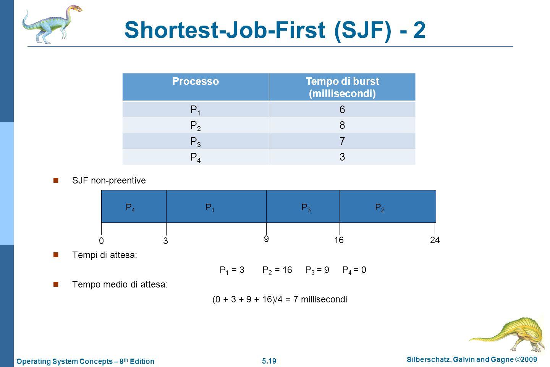 Shortest-Job-First (SJF) - 2