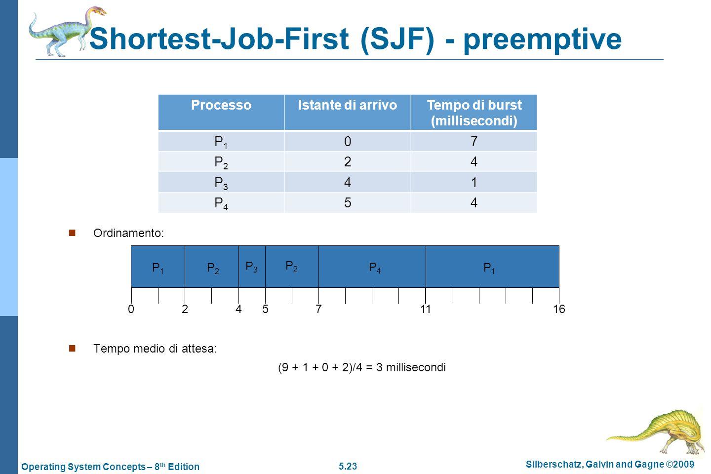 Shortest-Job-First (SJF) - preemptive