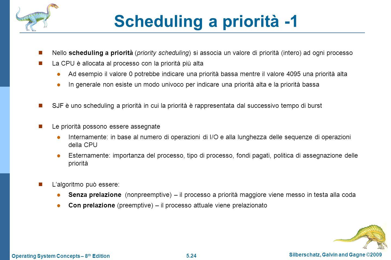 Scheduling a priorità -1