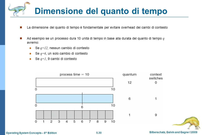 Dimensione del quanto di tempo