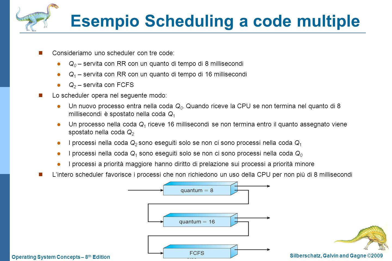 Esempio Scheduling a code multiple