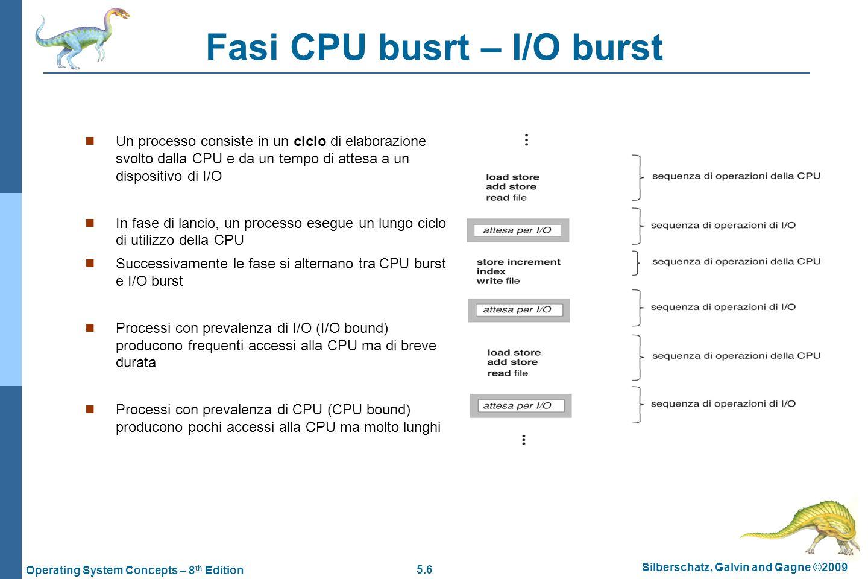Fasi CPU busrt – I/O burst