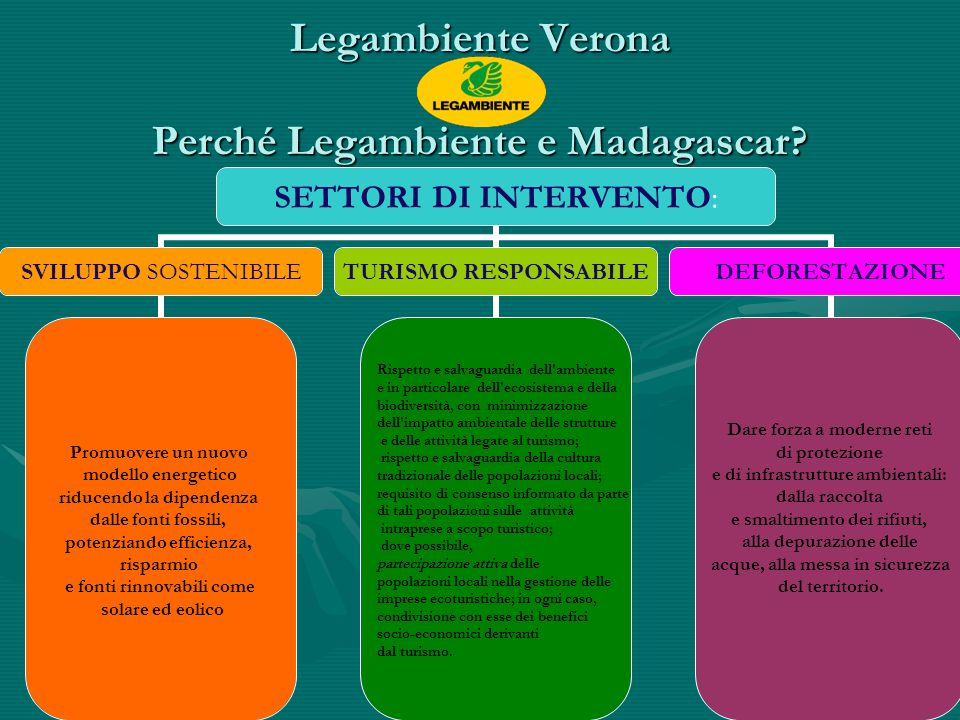 Legambiente Verona Perché Legambiente e Madagascar