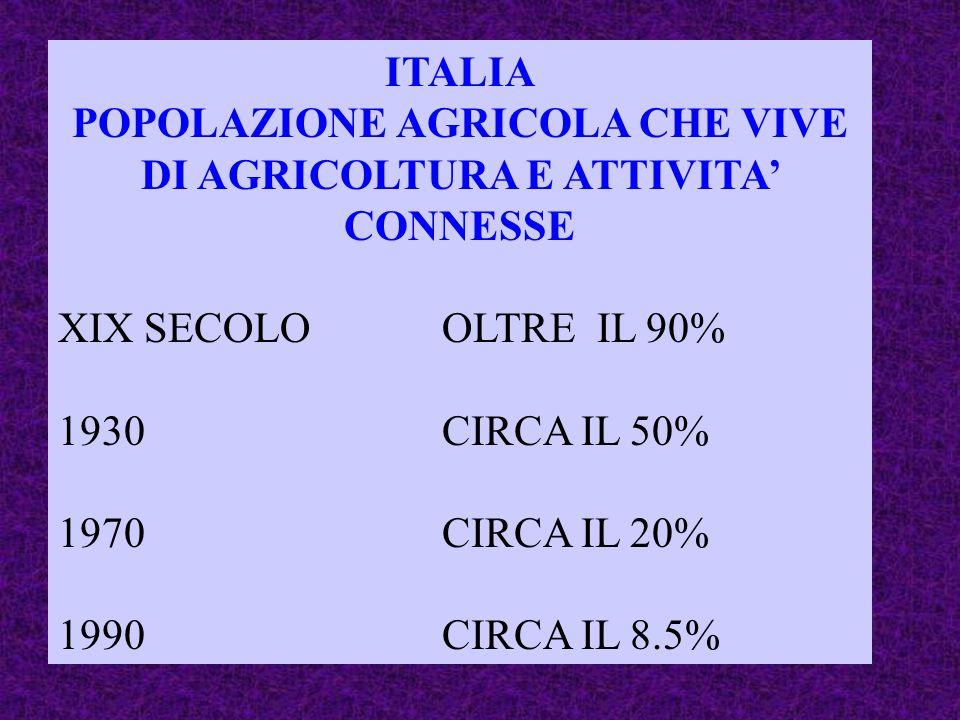 POPOLAZIONE AGRICOLA CHE VIVE DI AGRICOLTURA E ATTIVITA' CONNESSE