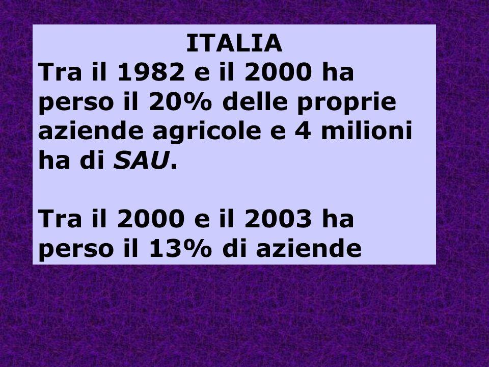 ITALIA Tra il 1982 e il 2000 ha perso il 20% delle proprie aziende agricole e 4 milioni ha di SAU.