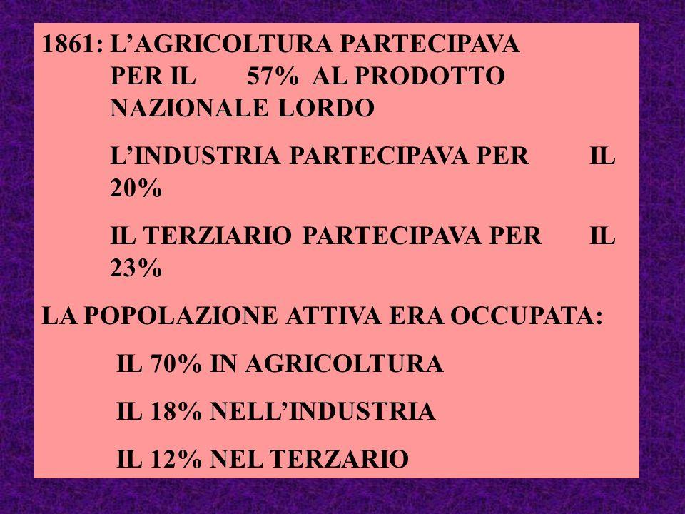 1861: L'AGRICOLTURA PARTECIPAVA PER IL 57% AL PRODOTTO NAZIONALE LORDO