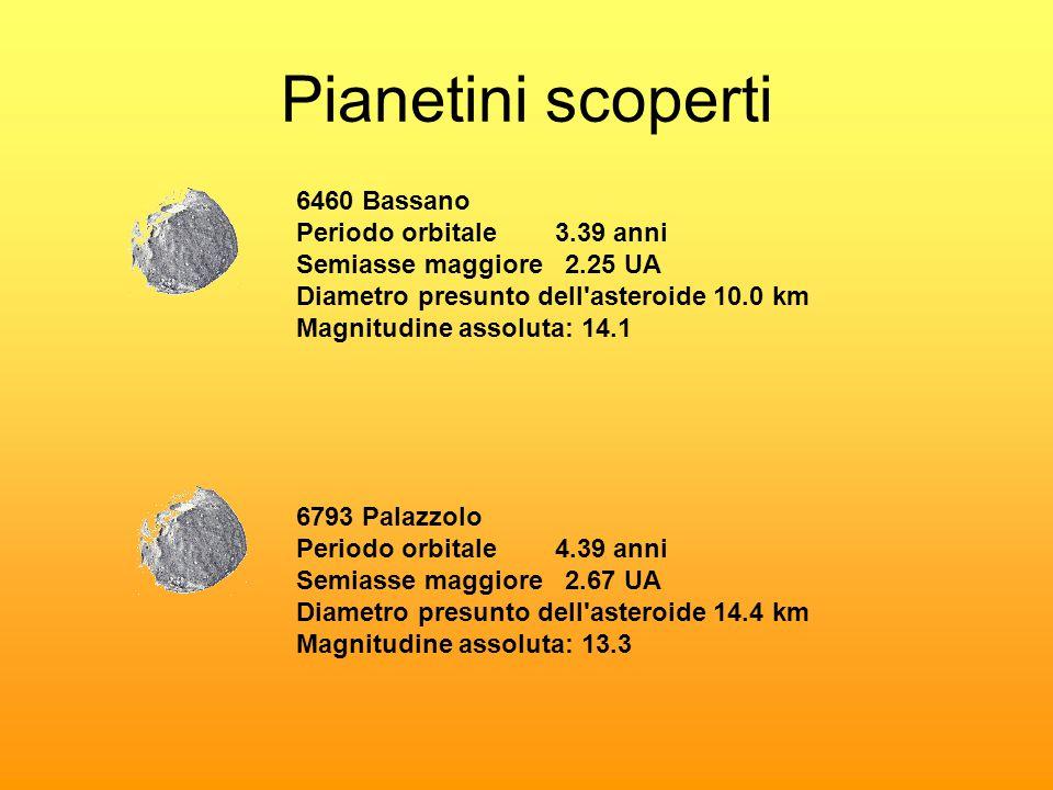 Pianetini scoperti 6460 Bassano Periodo orbitale 3.39 anni
