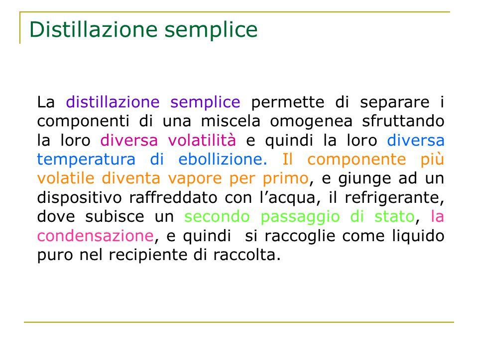 Distillazione semplice