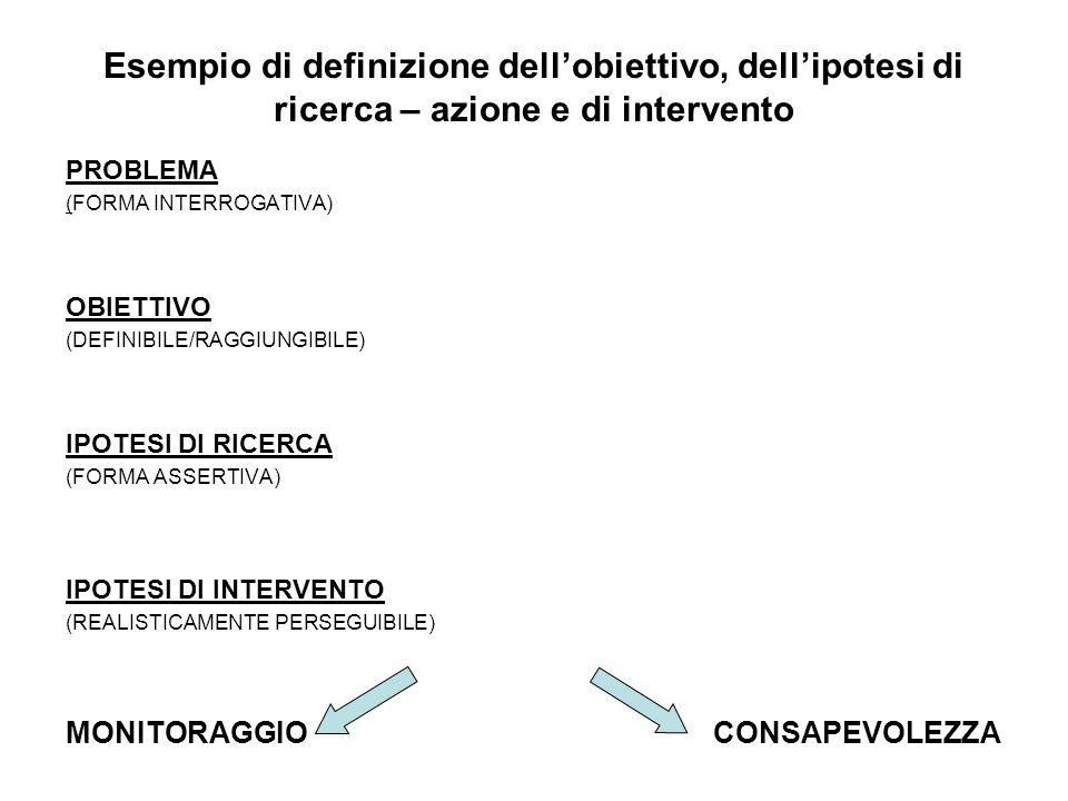 Esempio di definizione dell'obiettivo, dell'ipotesi di ricerca – azione e di intervento