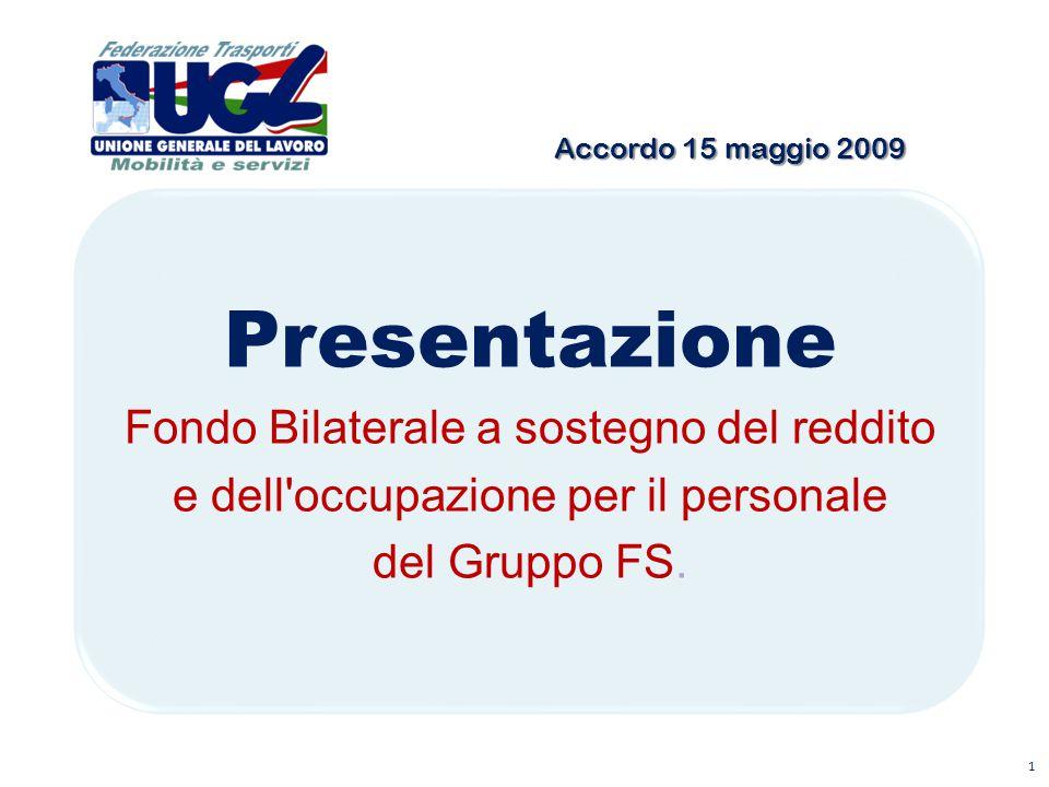 Presentazione Fondo Bilaterale a sostegno del reddito